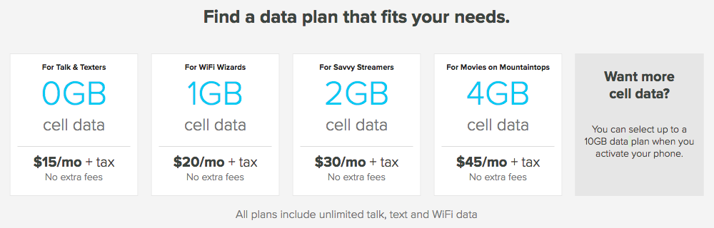 Republic Wireless Data Plans